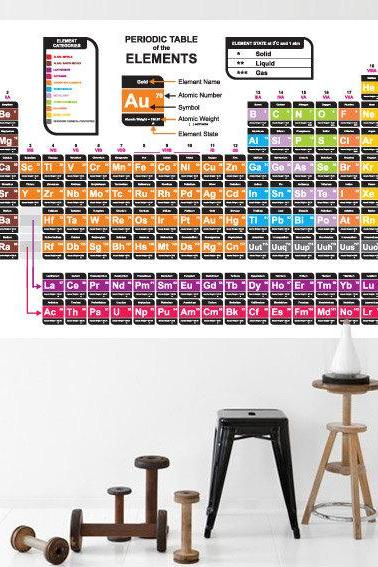 Periodic Table Decal Vinyl Art Print Design Sticker
