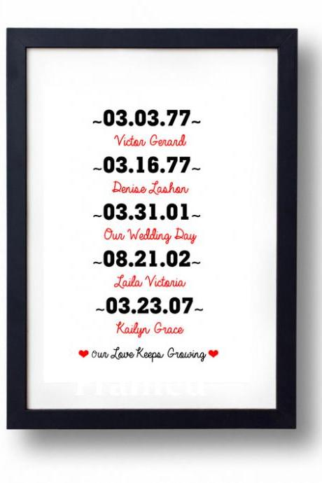 Wedding Art, Date Art- Important dates